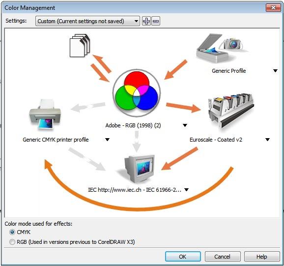 How to prepare design to print?